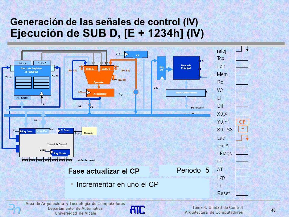 Generación de las señales de control (IV) Ejecución de SUB D, [E + 1234h] (IV)